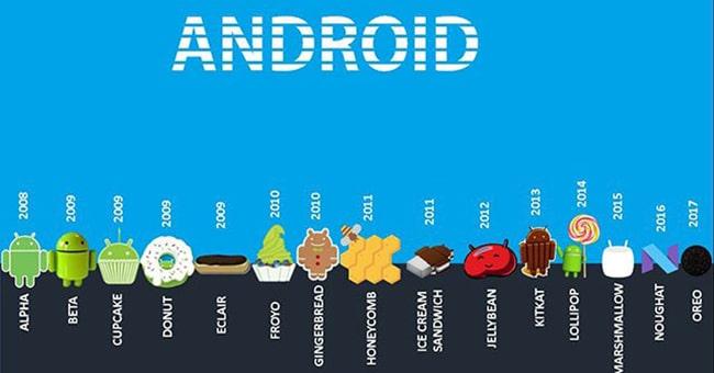 Các phiên bản hệ điều hành Android