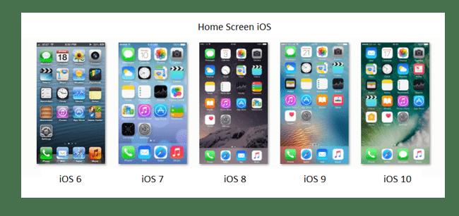 Các phiên bản hệ điều hành iOS đã được ra mắt
