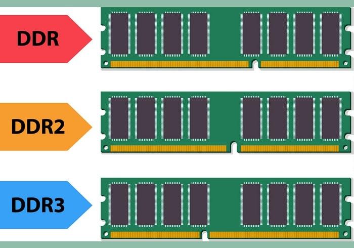 Các loại RAM của laptop
